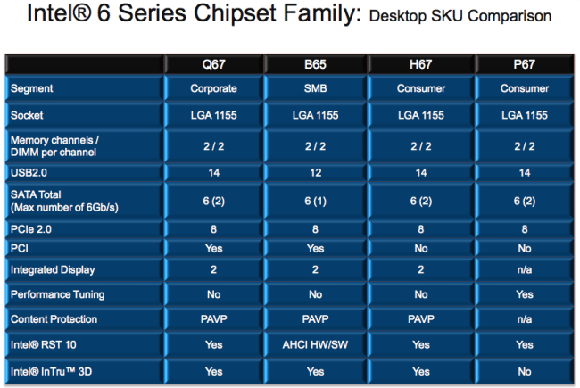 intel-core-chipsets-sobremesa.png