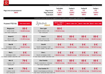 Precios Huawei P20 Lite A Plazos Con Tarifas Vodafone