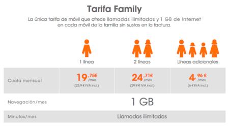 Tarifas Euskaltel