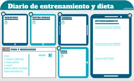 Diario de entrenamiento y dieta: plantilla interactiva. Cambia tus hábitos por otros más saludables