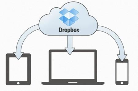 Dropbox potencia su interés en el sector profesional intentando parar el golpe de Google