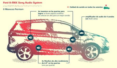 El Ford B-MAX tendrá opcionalmente un sistema de sonido Premium
