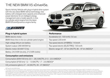P90364017 Highres The New X5 Xdrive45e