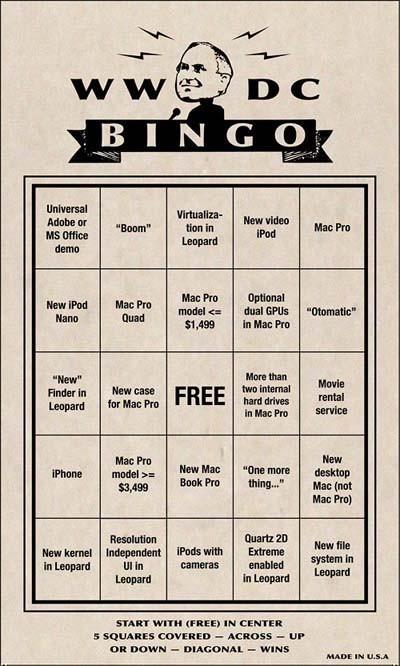 Bingo para la keynote del 7 de Agosto