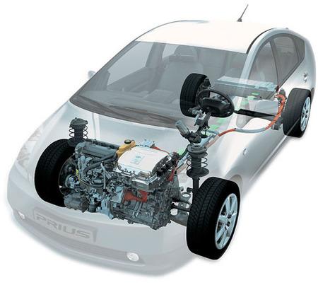Toyota Prius - Motor