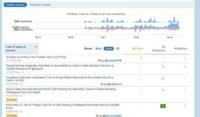 Twitter Analytics: primeras capturas del servicio de estadísticas