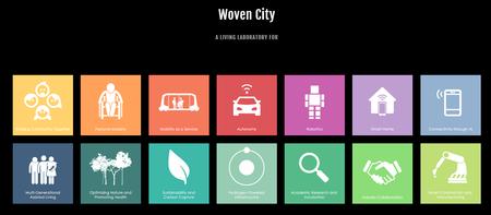 Toyota Woven City