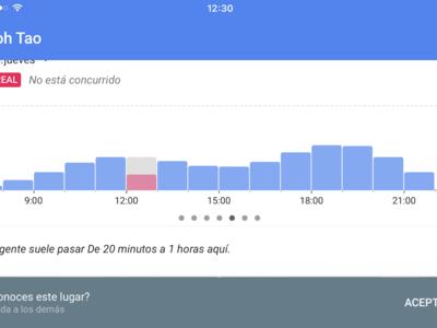 Google Maps para iOS te dice ahora a qué hora hay menos gente en tu bar favorito