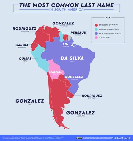 Apellidos Latinoamerica