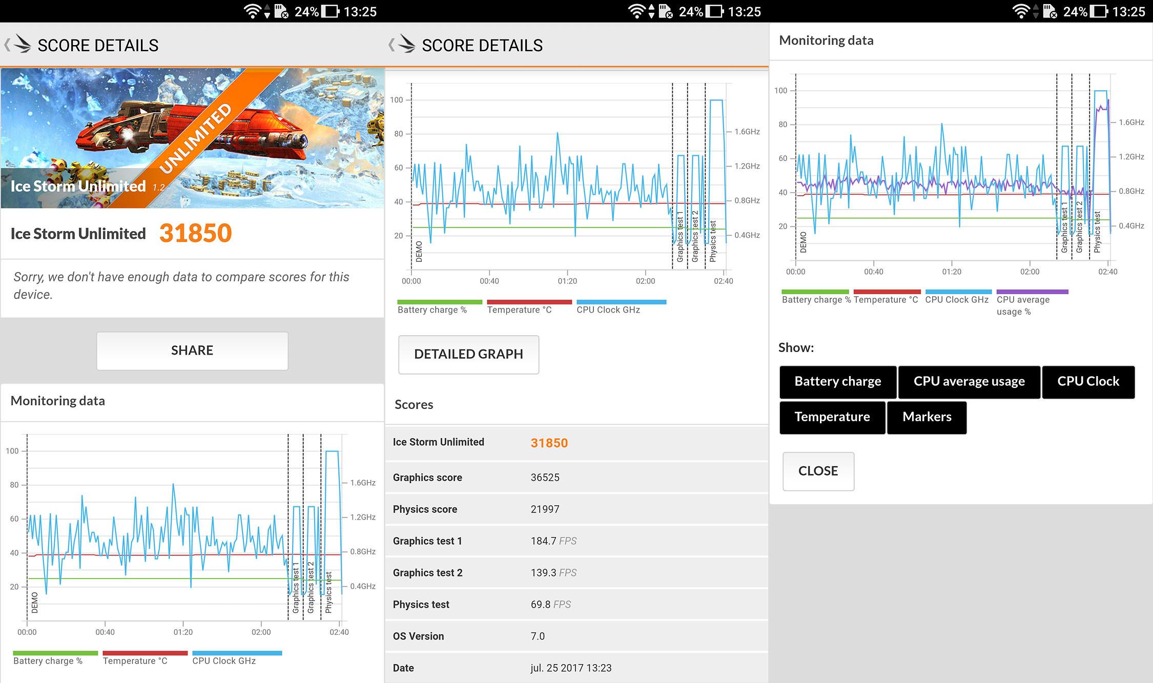 Foto de ASUS ZenFone AR, benchmarks (6/7)