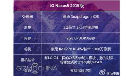Posibles especificaciones filtradas del Nexus 2015