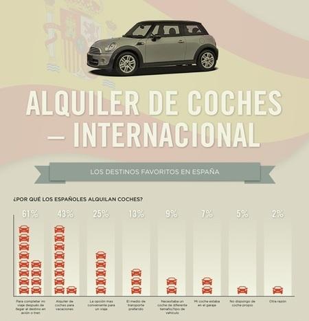 infografia alquiler de coches