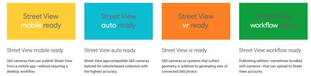 Window Y Street View Ready Google Developers