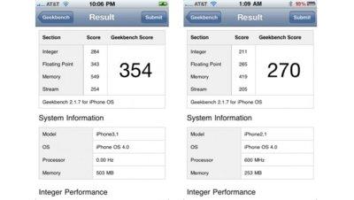 iPhone 4, ¿más lento que iPad en los primeros benchmarks?