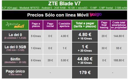 Precios Zte Blade V7 Con Tarifas Yoigo