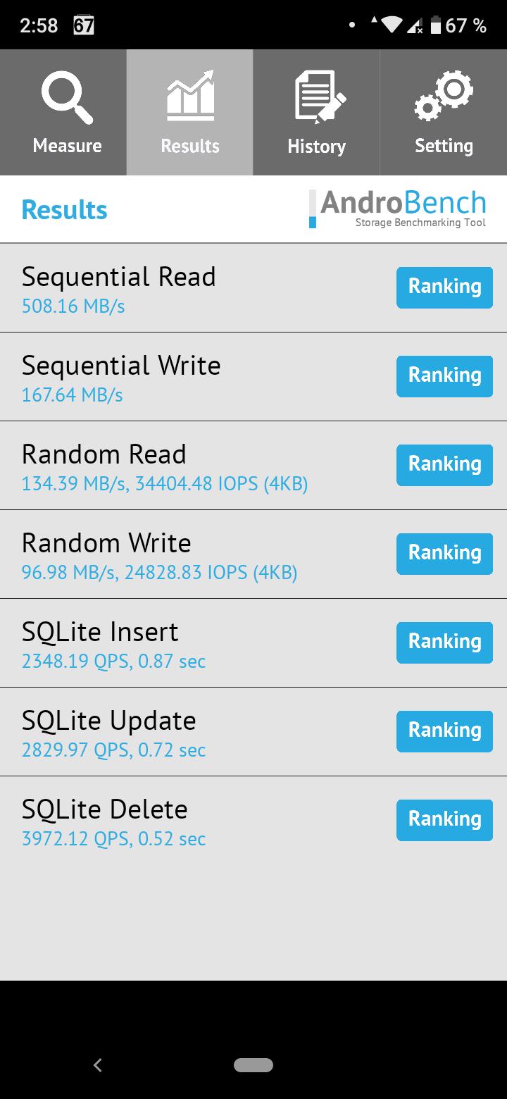 Foto de Benchmarks del Xiaomi Mi A3 (6/6)