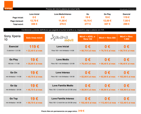 Precios Sony Xperia 10 A Plazos Con Tarifas Orange