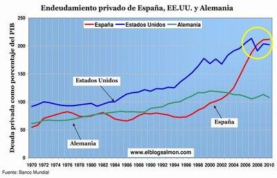 Implosión monetaria y desapalancamiento financiero, la pesadilla continúa