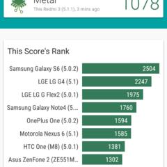 Foto 4 de 14 de la galería xiaomi-redmi-3-benchmarks en Xataka Android