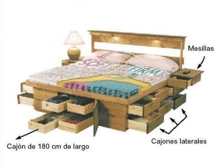 Canapé multi-cajones