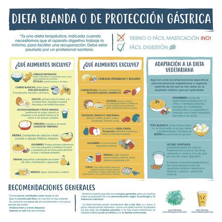 Aitor Sanchez Lucia Martinez Dieta Blanda Opt