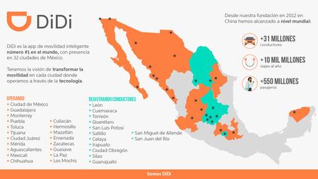Presencia De Didi En 32 Ciudades