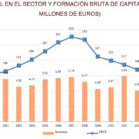 La inversión de los operadores volvió a crecer en 2014, la fibra y el 4G fueron su destino