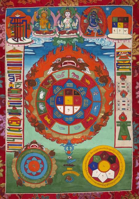 Universo Tibetano