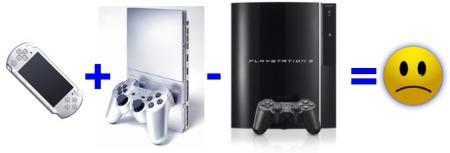 Sony estaría perdiendo alrededor de 260 dólares con cada PS3 vendida
