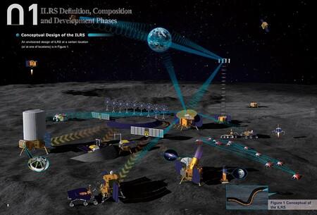 Imagen Conceptual De La Estacion Internacional De Investigacion Lunar