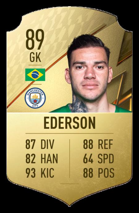 Ederson FIFA 22
