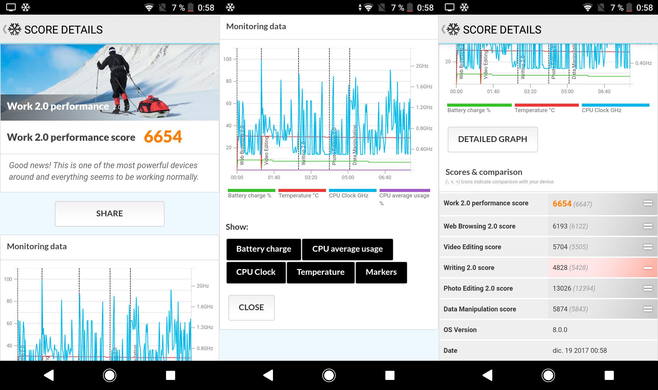 Foto de Sony Xperia XZ1 Compact, benchmarks (5/5)