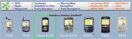 Blackberry 8130 o Pearl 2 podría llevar GPS