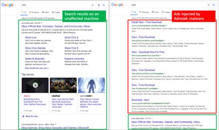 Fig1 Comparison Of Search Results