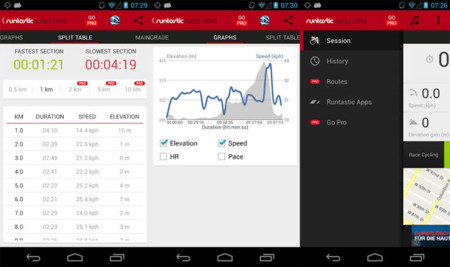 Runtastic Mountain Bike