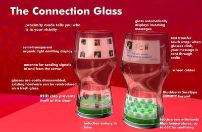 Liga con ayuda de unos vasos