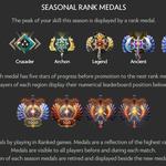 Estos son los cambios más importantes en la nueva temporada por rangos de Dota 2