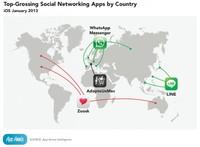 Las apps sociales, con Line y Whatsapp a la cabeza, entre las que más ingresos generan
