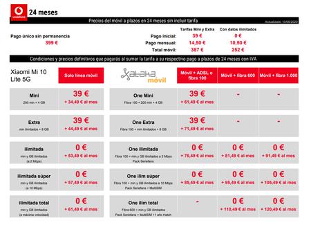 Precios Xiaomi Mi 10 Lite 5g A Plazos Con Tarifas Vodafone