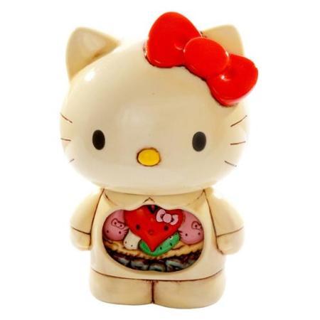 Hello Kitty x Medicom