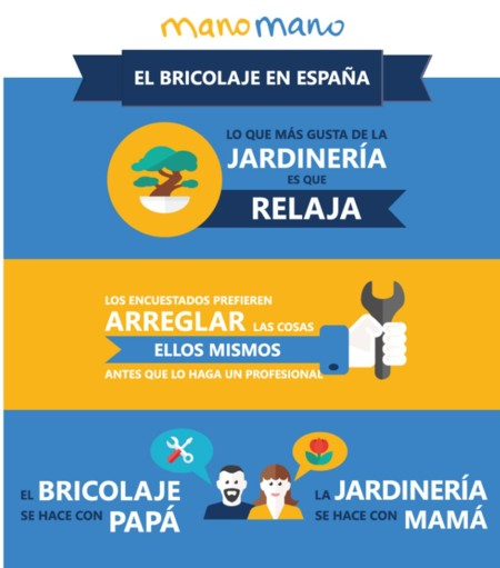 Espana Brico Diy Garden V2