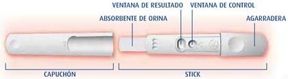Nuevo test de embarazo Predictor