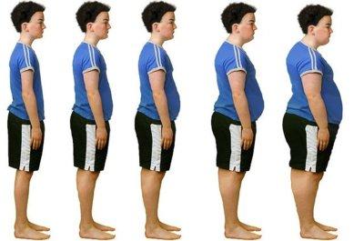 Todo sobre el índice de masa corporal y el % de grasa