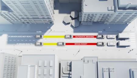Todo sobre el sistema de frenado automático: la nueva apuesta de Toyota en seguridad activa