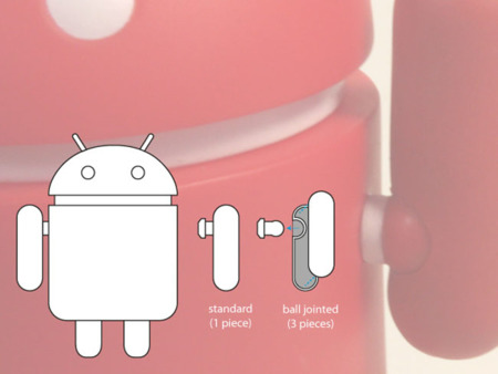 Android Series 03