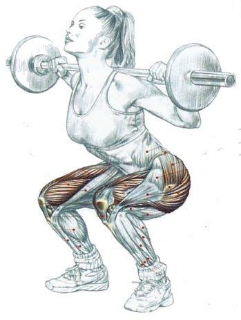 Trabaja diferentes músculos con la sentadilla con sólo cambiar los pies