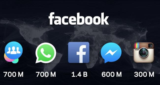Facebook Cifras