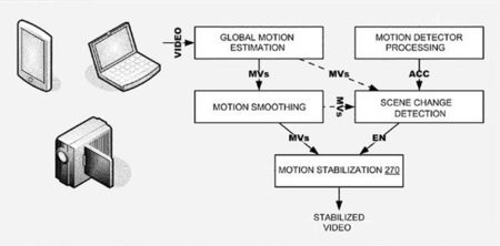 Apple está trabajando en su propio sistema de estabilización de imagen mientras mejora la toma de auriculares
