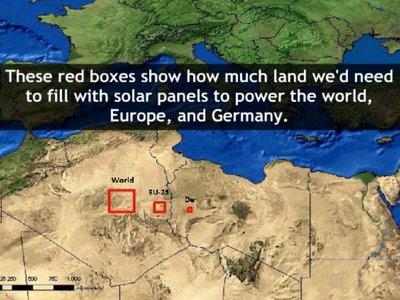 Esta caja roja es toda la superficie que necesitamos para producir con paneles solares toda la energía que necesita el mundo