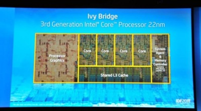 Intel Core 'Ivy Bridge' para el 29 de abril